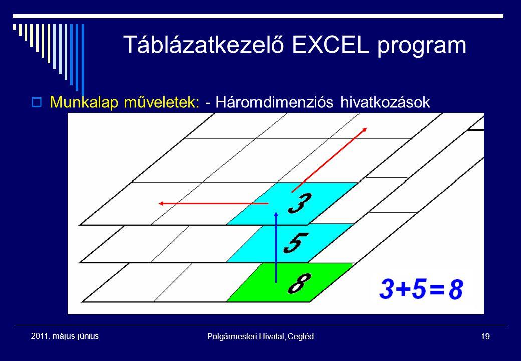 Polgármesteri Hivatal, Cegléd19 2011. május-június Táblázatkezelő EXCEL program  Munkalap műveletek: - Háromdimenziós hivatkozások