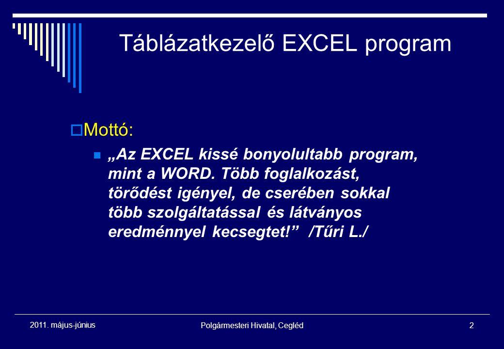 """Polgármesteri Hivatal, Cegléd2 2011. május-június Táblázatkezelő EXCEL program  Mottó: """"Az EXCEL kissé bonyolultabb program, mint a WORD. Több foglal"""