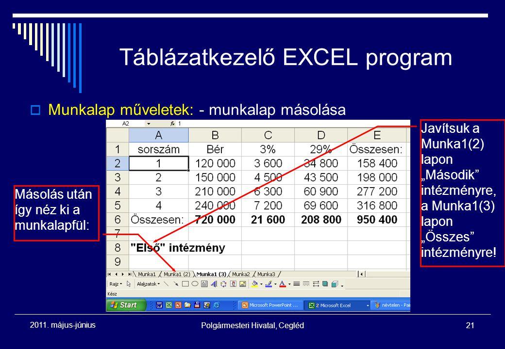 Polgármesteri Hivatal, Cegléd21 2011. május-június Táblázatkezelő EXCEL program  Munkalap műveletek: - munkalap másolása Másolás után így néz ki a mu