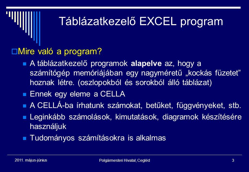 Polgármesteri Hivatal, Cegléd3 2011. május-június Táblázatkezelő EXCEL program  Mire való a program? A táblázatkezelő programok alapelve az, hogy a s
