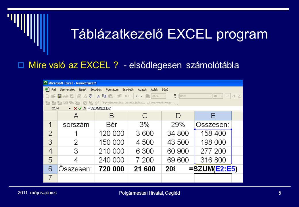 Polgármesteri Hivatal, Cegléd5 2011. május-június Táblázatkezelő EXCEL program  Mire való az EXCEL ? - elsődlegesen számolótábla
