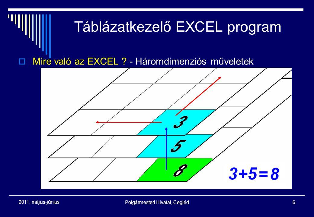 Polgármesteri Hivatal, Cegléd6 2011. május-június Táblázatkezelő EXCEL program  Mire való az EXCEL ? - Háromdimenziós műveletek