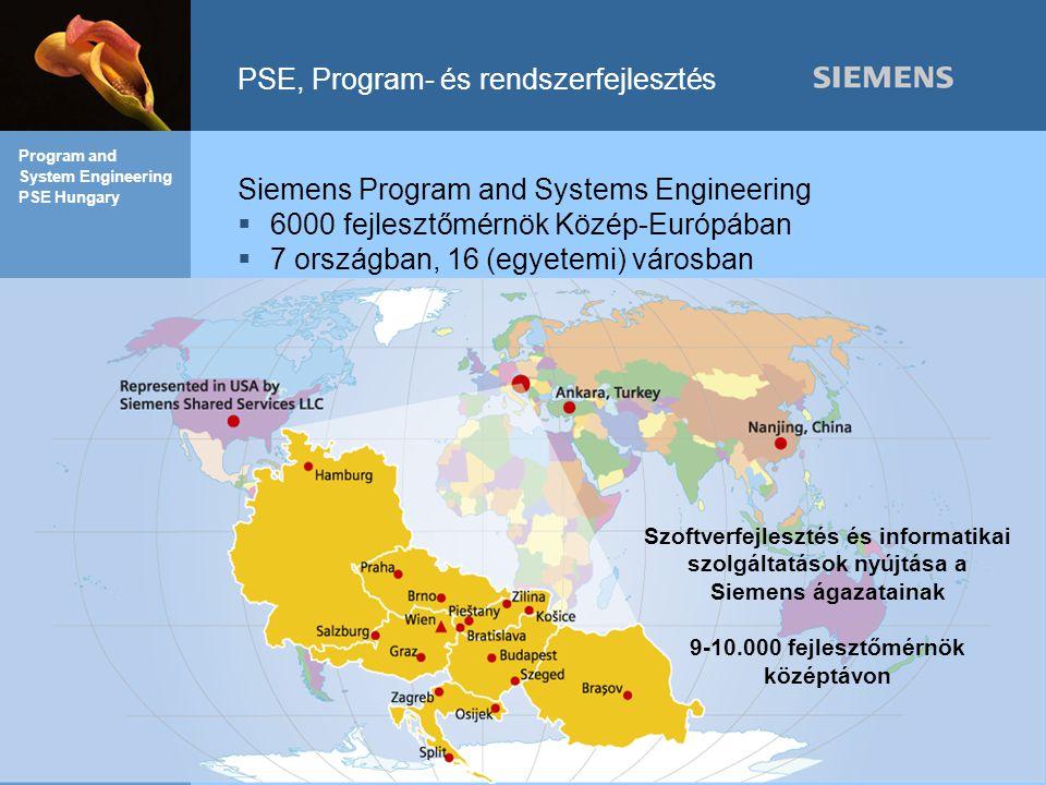 Siemens PSE. Intelligent Net Working Program and System Engineering PSE Hungary 2005-11-03Gerner Péter3 PSE, Program- és rendszerfejlesztés Siemens Pr