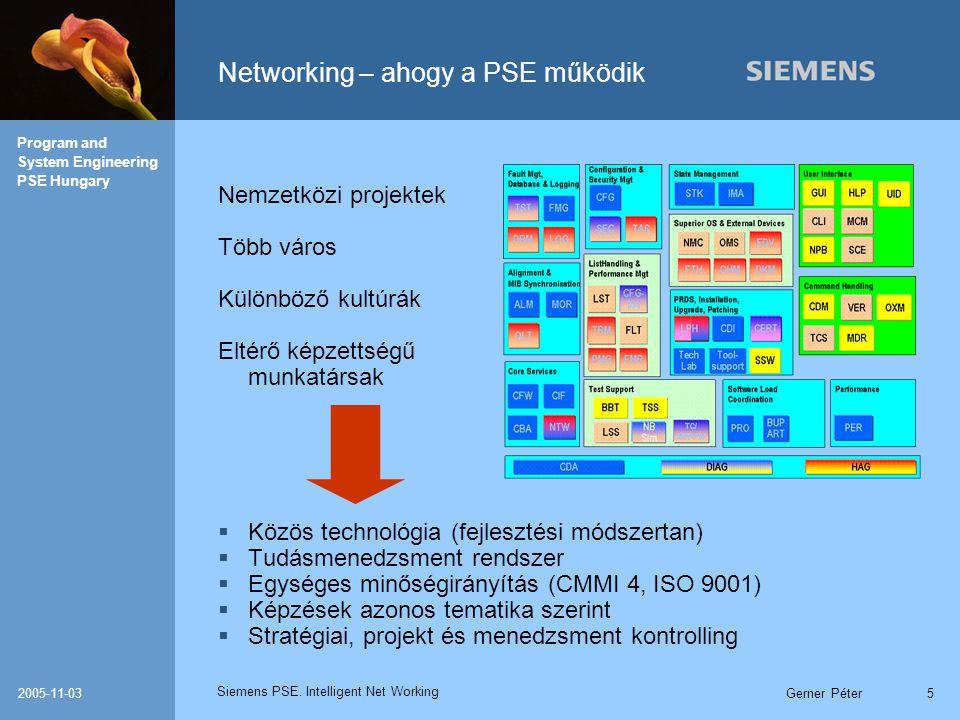 Siemens PSE. Intelligent Net Working Program and System Engineering PSE Hungary 2005-11-03Gerner Péter5 Networking – ahogy a PSE működik Nemzetközi pr