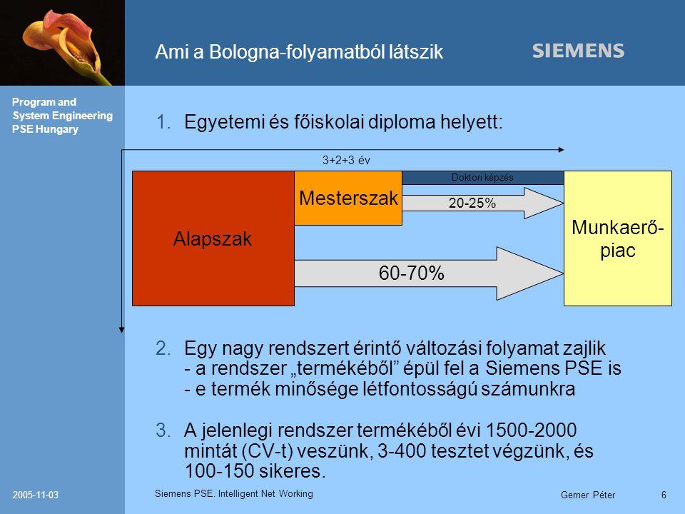 Siemens PSE. Intelligent Net Working Program and System Engineering PSE Hungary 2005-11-03Gerner Péter6 Ami a Bologna-folyamatból látszik 1.Egyetemi é