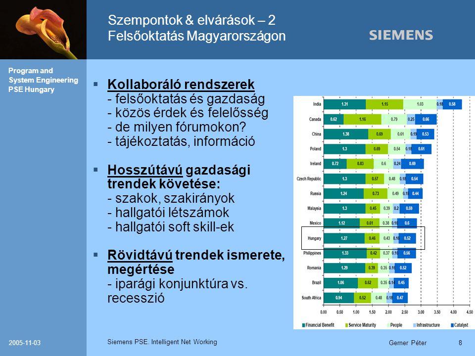 Siemens PSE. Intelligent Net Working Program and System Engineering PSE Hungary 2005-11-03Gerner Péter8 Szempontok & elvárások – 2 Felsőoktatás Magyar