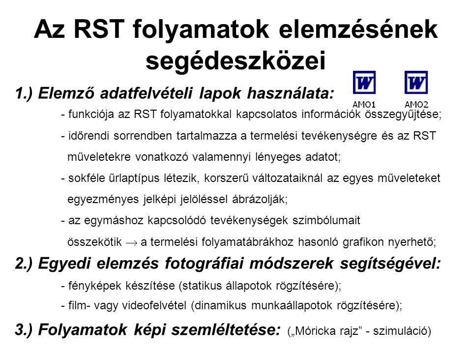 Az RST folyamatok elemzésének segédeszközei 1.) Elemző adatfelvételi lapok használata: - funkciója az RST folyamatokkal kapcsolatos információk összeg