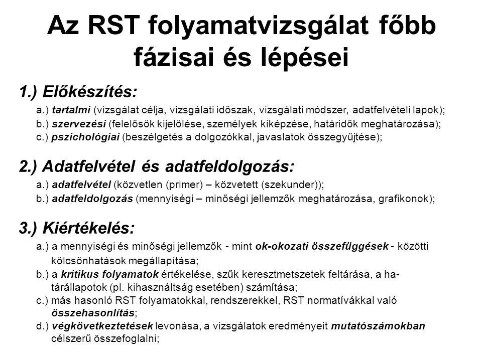 Az RST folyamatvizsgálat főbb fázisai és lépései 1.) Előkészítés: a.) tartalmi (vizsgálat célja, vizsgálati időszak, vizsgálati módszer, adatfelvételi