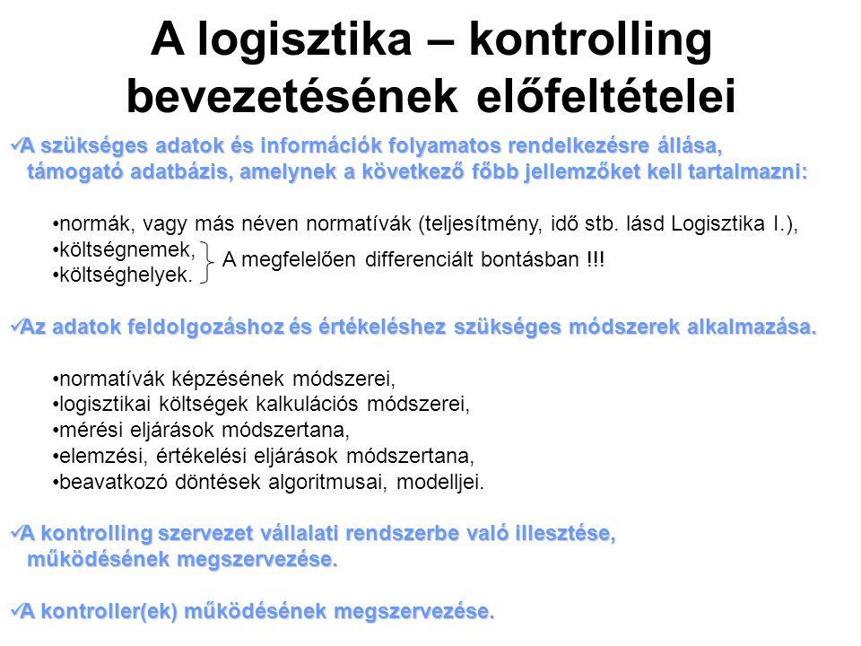 A logisztika – kontrolling bevezetésének előfeltételei A szükséges adatok és információk folyamatos rendelkezésre állása, A szükséges adatok és inform