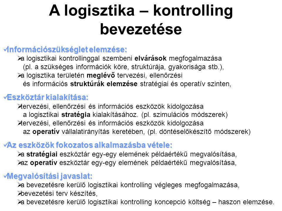 A logisztika – kontrolling bevezetése Információszükséglet elemzése: Információszükséglet elemzése:  a logisztikai kontrollinggal szembeni elvárások