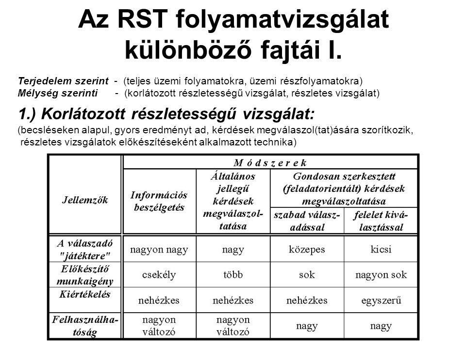 Az RST folyamatvizsgálat különböző fajtái I. Terjedelem szerint - (teljes üzemi folyamatokra, üzemi részfolyamatokra) Mélység szerinti - (korlátozott