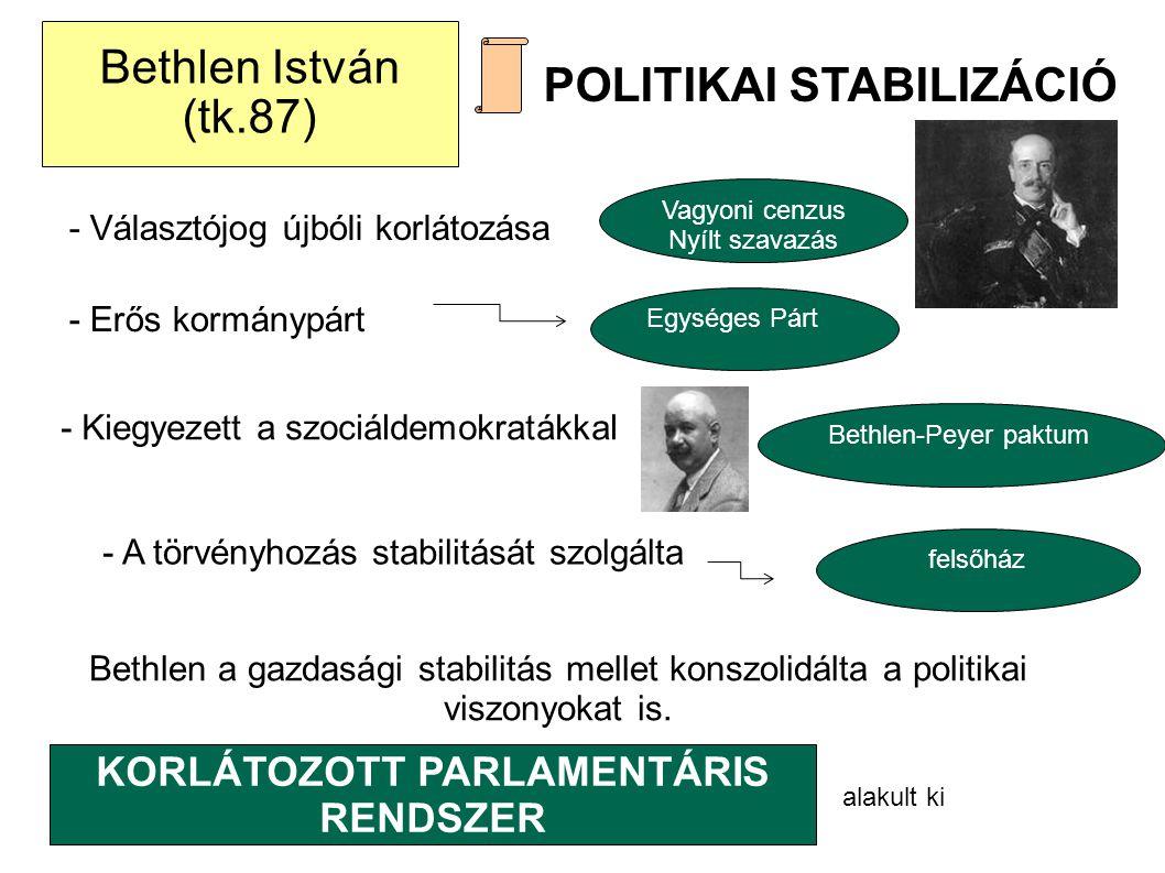 Bethlen István (tk.87) - Választójog újbóli korlátozása - Erős kormánypárt Egységes Párt - Kiegyezett a szociáldemokratákkal Bethlen-Peyer paktum POL