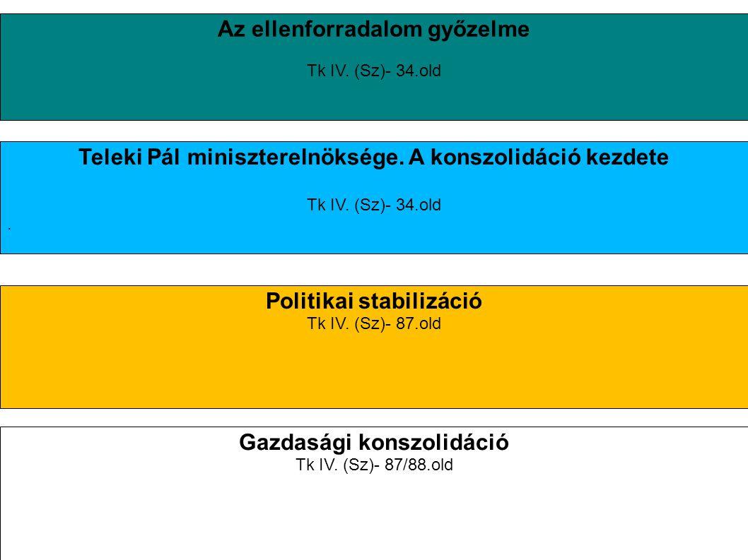 Az ellenforradalom győzelme Tk IV. (Sz)- 34.old Teleki Pál miniszterelnöksége. A konszolidáció kezdete Tk IV. (Sz)- 34.old. Politikai stabilizáció Tk