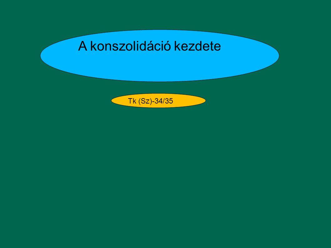 A konszolidáció kezdete Tk (Sz)-34/35