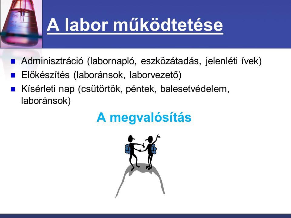 A labor működtetése Adminisztráció (labornapló, eszközátadás, jelenléti ívek) Előkészítés (laboránsok, laborvezető) Kísérleti nap (csütörtök, péntek,