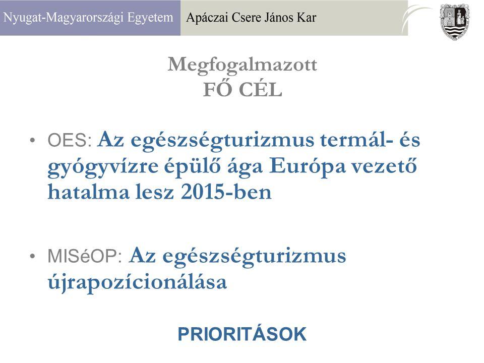 Megfogalmazott FŐ CÉL OES: Az egészségturizmus termál- és gyógyvízre épülő ága Európa vezető hatalma lesz 2015-ben MISéOP: Az egészségturizmus újrapozícionálása PRIORITÁSOK