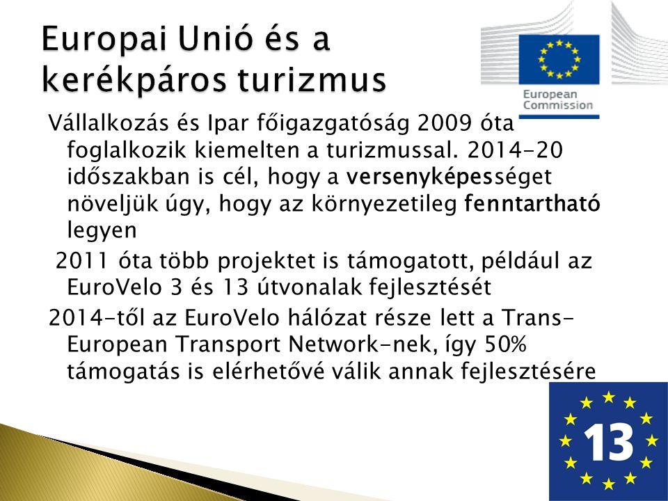 - agrár és vidékfejlesztési program - Kohéziós alapok - Horizon 2020 - Kutatás-fejlesztés - Civitas - Határmenti együttműködés - Magyarország mintaország volt 2014-ig, 200 millió eurót fordított kerékpározásra