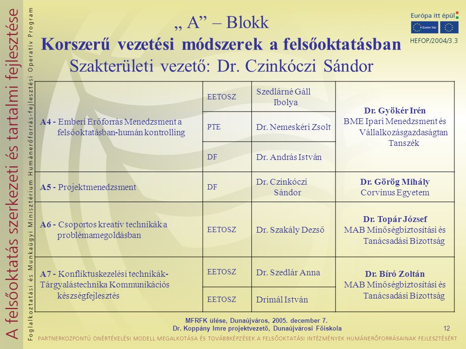 MFRFK ülése, Dunaújváros, 2005. december 7. Dr.