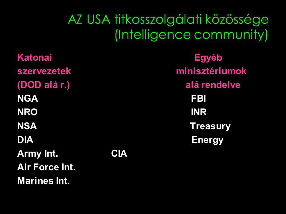 AZ USA titkosszolgálati közössége (Intelligence community) Katonai Egyéb szervezetek minisztériumok (DOD alá r.) alá rendelve NGA FBI NRO INR NSA Trea