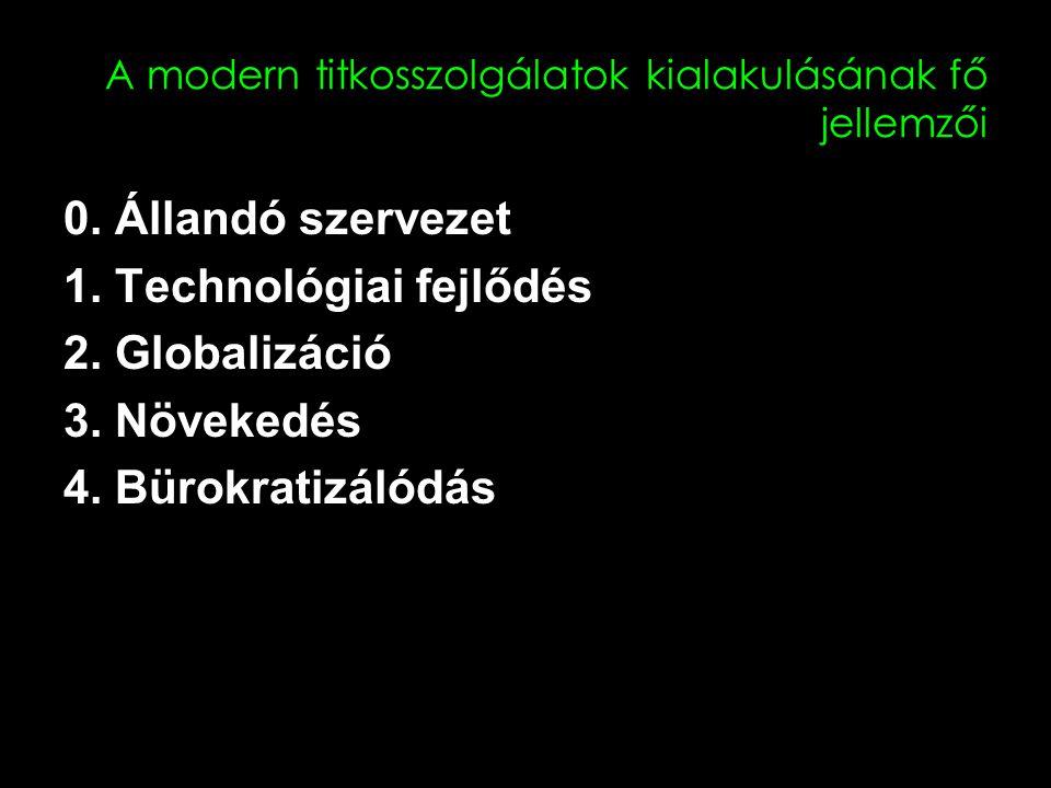 A modern titkosszolgálatok kialakulásának fő jellemzői 0. Állandó szervezet 1. Technológiai fejlődés 2. Globalizáció 3. Növekedés 4. Bürokratizálódás