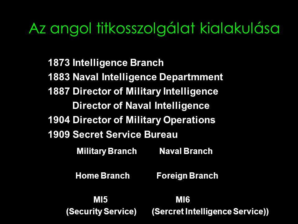 Az angol titkosszolgálat kialakulása 1873 Intelligence Branch 1883 Naval Intelligence Departmment 1887 Director of Military Intelligence Director of N