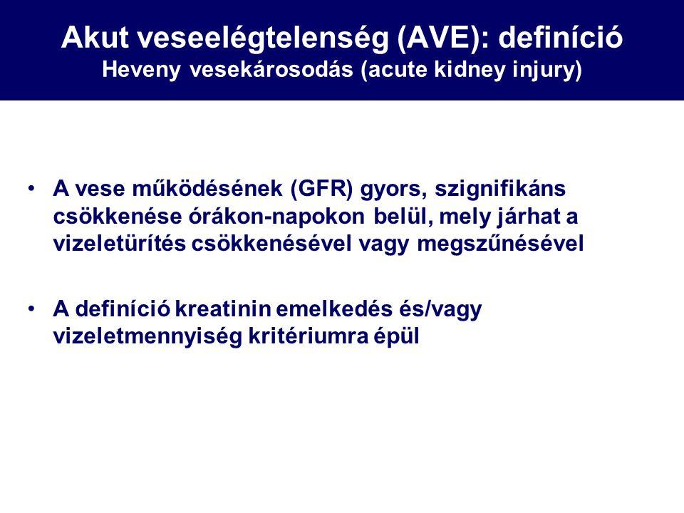 Akut veseelégtelenség (AVE): definíció Heveny vesekárosodás (acute kidney injury) A vese működésének (GFR) gyors, szignifikáns csökkenése órákon-napok
