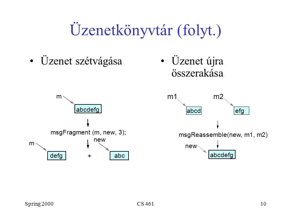 Spring 2000CS 46110 Üzenetkönyvtár (folyt.) Üzenet szétvágása new m m abcdefg defg + abc msgFragment (m,new, 3); m1m2 new abcdefg msgReassemble(new, m1, m2) Üzenet újra összerakása abcdefg