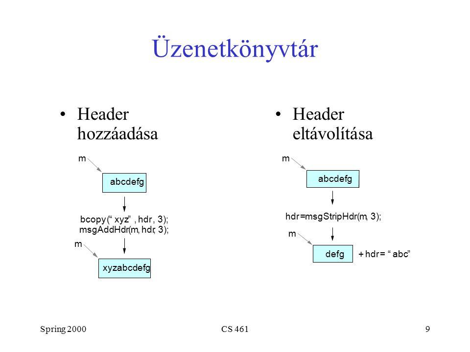 Spring 2000CS 4619 Üzenetkönyvtár Header hozzáadása abcdefg bcopy ( xyz ,hdr, 3); msgAddHdr (m,hdr, 3); xyzabcdefg m m abcdefg hdr =msgStripHdr (m, 3); defg+hdr = abc m m Header eltávolítása