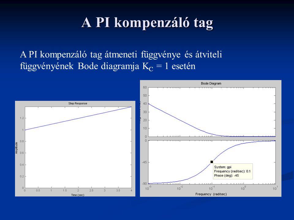 A PI kompenzáló tag A PI kompenzáló tag átmeneti függvénye és átviteli függvényének Bode diagramja K C = 1 esetén