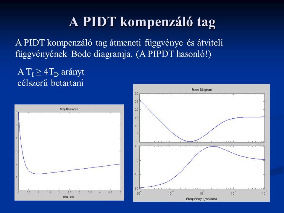 A PIDT kompenzáló tag A PIDT kompenzáló tag átmeneti függvénye és átviteli függvényének Bode diagramja.
