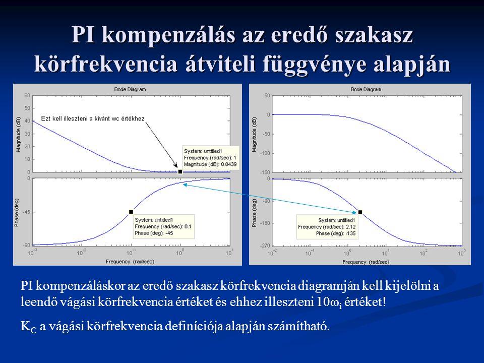 PI kompenzálás az eredő szakasz körfrekvencia átviteli függvénye alapján PI kompenzáláskor az eredő szakasz körfrekvencia diagramján kell kijelölni a leendő vágási körfrekvencia értéket és ehhez illeszteni 10ω i értéket.