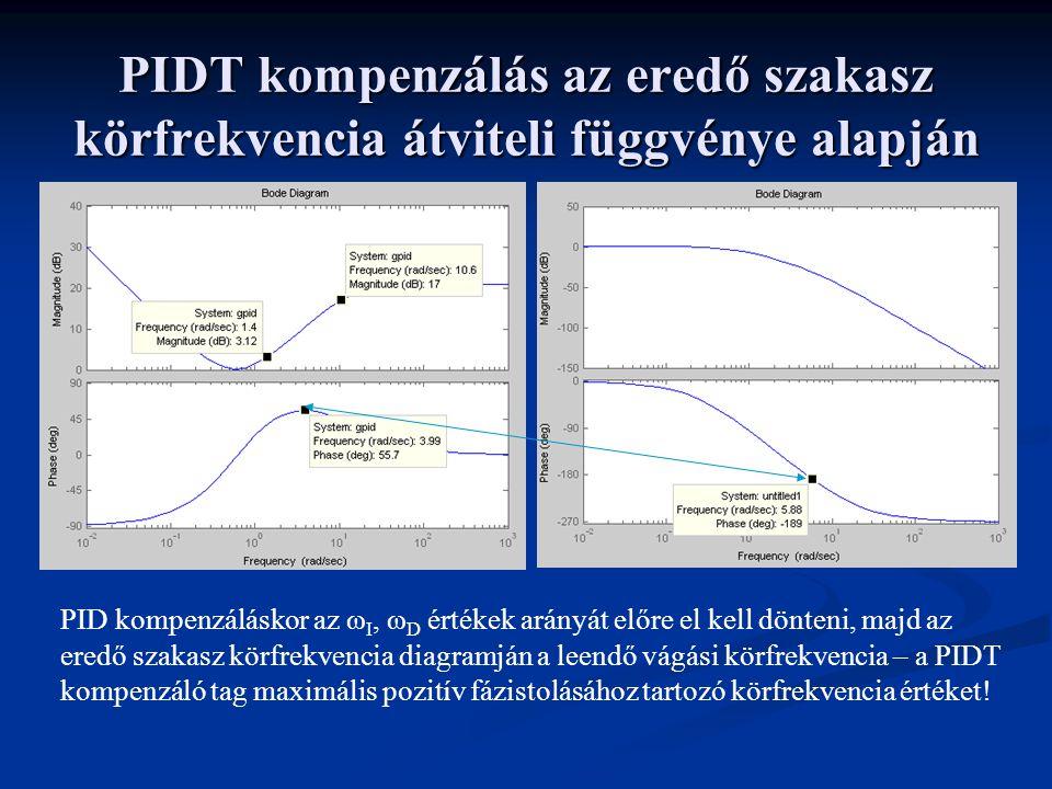 PIDT kompenzálás az eredő szakasz körfrekvencia átviteli függvénye alapján PID kompenzáláskor az ω I, ω D értékek arányát előre el kell dönteni, majd az eredő szakasz körfrekvencia diagramján a leendő vágási körfrekvencia – a PIDT kompenzáló tag maximális pozitív fázistolásához tartozó körfrekvencia értéket!