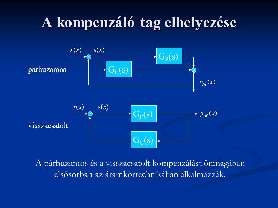A párhuzamos PIDT1 kompenzáló tag A három jelátvivő tag jelleget (arányos, integráló, differenciáló) tartalmazza.