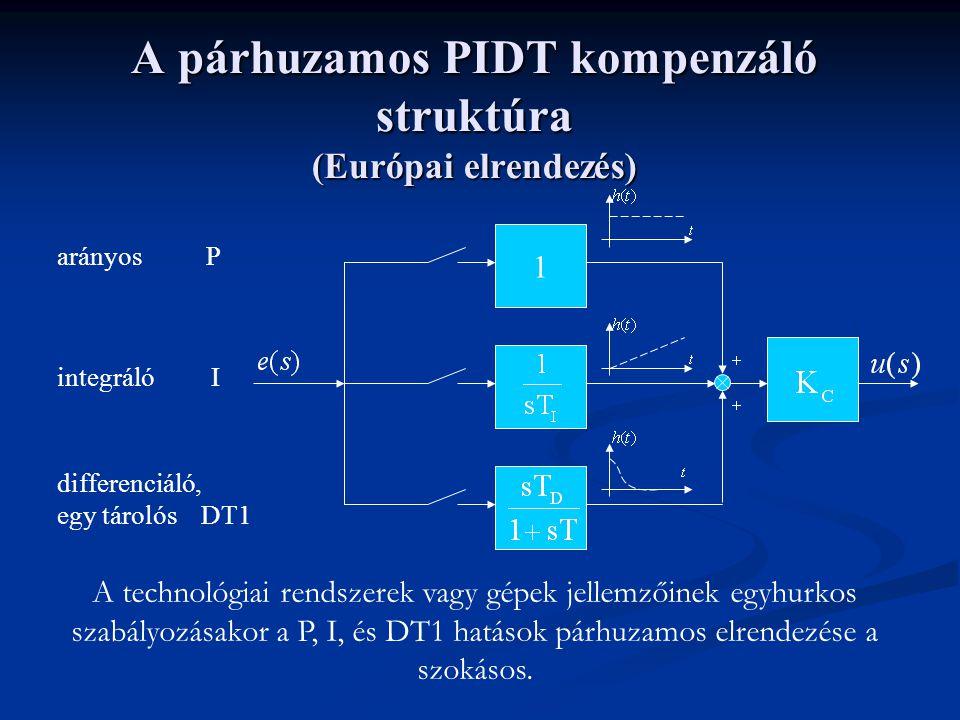 A párhuzamos PIDT kompenzáló struktúra (Európai elrendezés) 1 arányos P integráló I differenciáló, egy tárolós DT1 A technológiai rendszerek vagy gépek jellemzőinek egyhurkos szabályozásakor a P, I, és DT1 hatások párhuzamos elrendezése a szokásos.