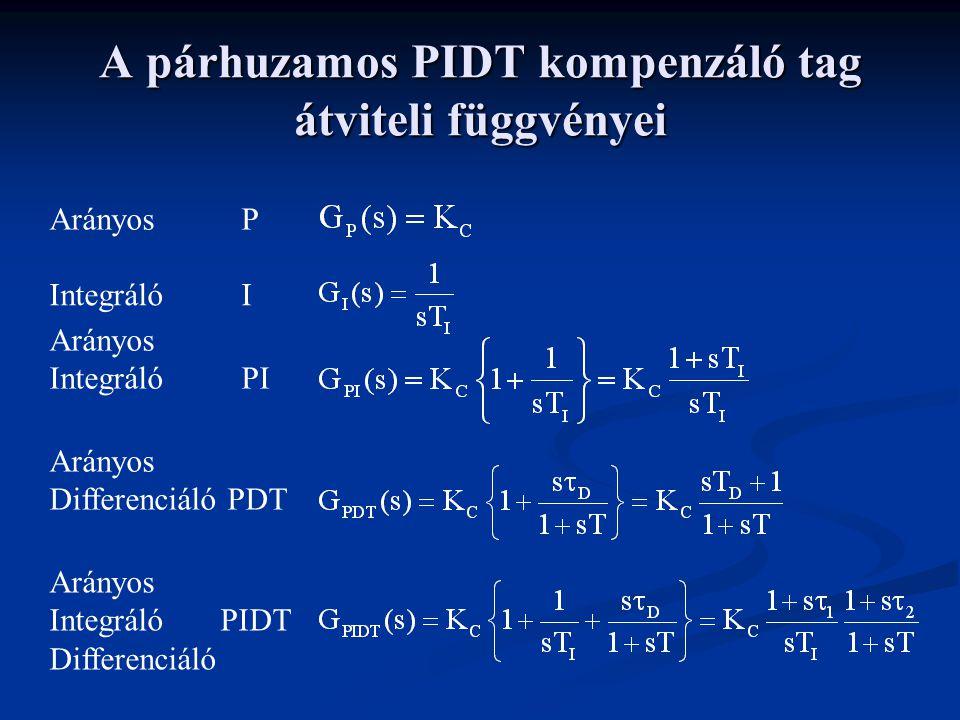 A párhuzamos PIDT kompenzáló tag átviteli függvényei ArányosP IntegrálóI Arányos IntegrálóPI Arányos Differenciáló PDT Arányos Integráló PIDT Differenciáló