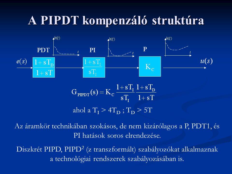 A párhuzamos PIDT1 és a soros PIPDT1 azonos jellegű Párhuzamos elrendezés esetén a PIDT1 számlálójában az alábbi egyenlet gyökei a τ1 és a τ2 :