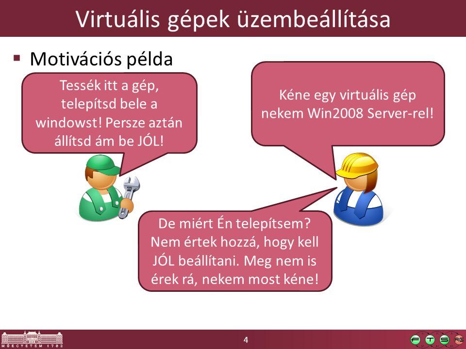 4 Virtuális gépek üzembeállítása  Motivációs példa Kéne egy virtuális gép nekem Win2008 Server-rel.