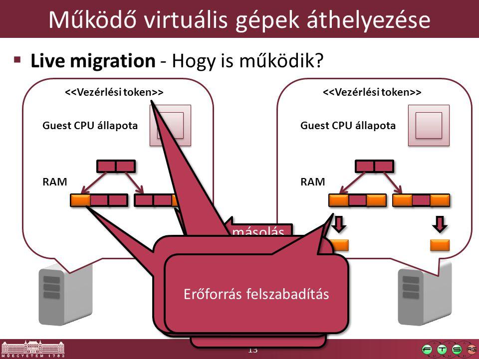 13 Működő virtuális gépek áthelyezése  Live migration - Hogy is működik.