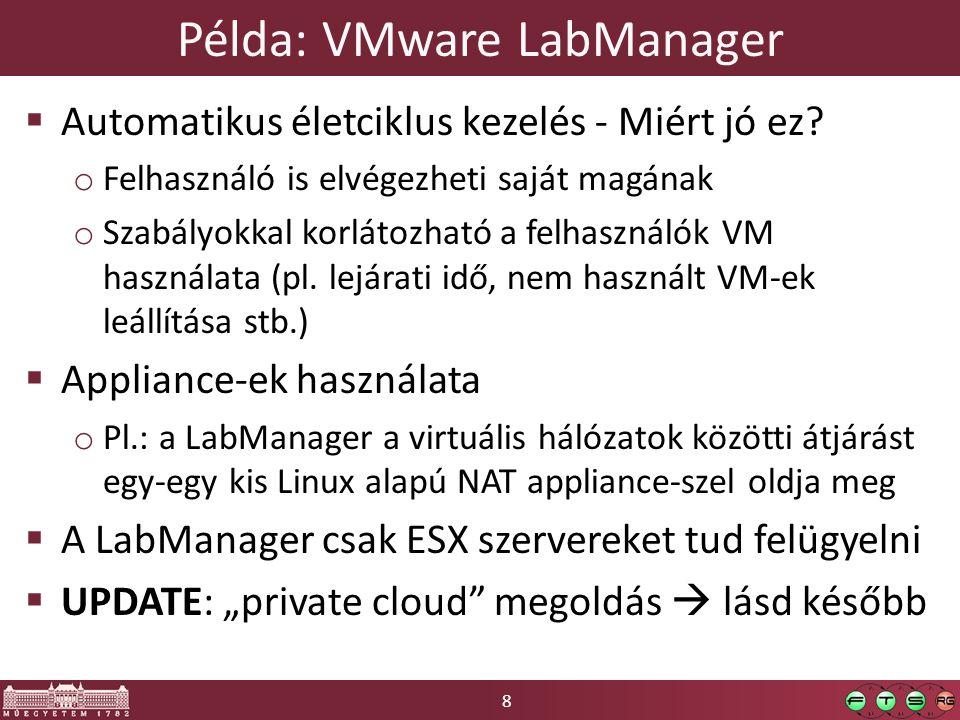 8 Példa: VMware LabManager  Automatikus életciklus kezelés - Miért jó ez.