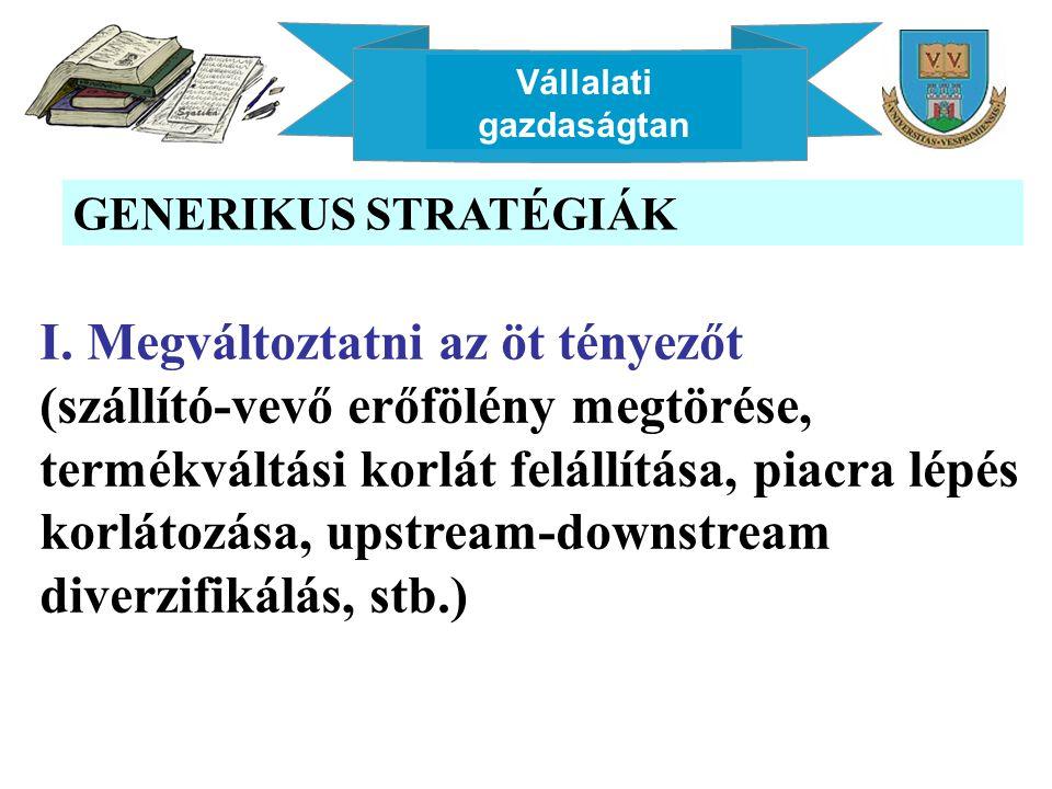 Vállalati gazdaságtan GENERIKUS STRATÉGIÁK I. Megváltoztatni az öt tényezőt (szállító-vevő erőfölény megtörése, termékváltási korlát felállítása, piac