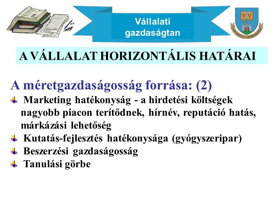 Vállalati gazdaságtan A VÁLLALAT HORIZONTÁLIS HATÁRAI A méretgazdaságosság forrása: (2) Marketing hatékonyság - a hirdetési költségek nagyobb piacon t