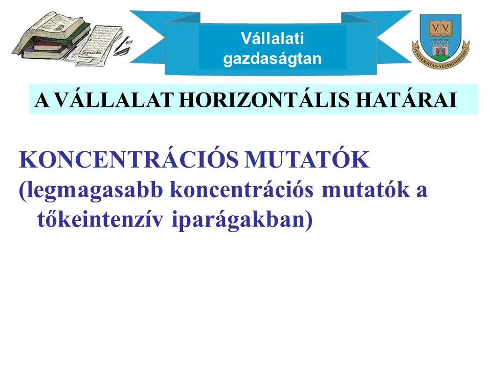 Vállalati gazdaságtan A VÁLLALAT HORIZONTÁLIS HATÁRAI KONCENTRÁCIÓS MUTATÓK (legmagasabb koncentrációs mutatók a tőkeintenzív iparágakban)