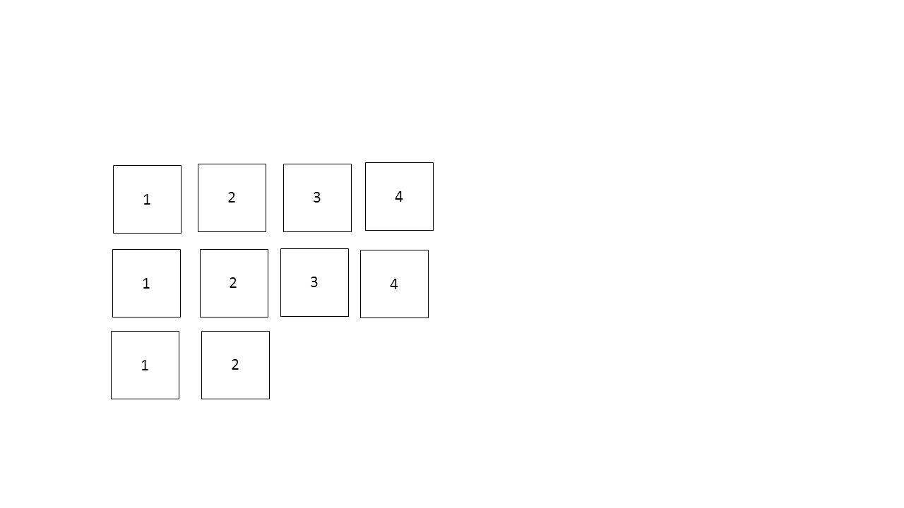 Műveletigény Legjobb eset Ez akkor következik be, ha minden elem külön vödörbe kerül mT(n) = O(n) Legrosszabb eset Ez akkor következik be, ha minden elem egy vödörbe kerül, és mivel a vödröket beszúró rendezéssel rendezzük ami MT(n) = O(n2).