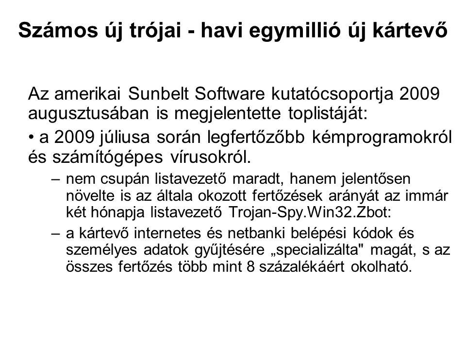Számos új trójai - havi egymillió új kártevő Az amerikai Sunbelt Software kutatócsoportja 2009 augusztusában is megjelentette toplistáját: a 2009 júliusa során legfertőzőbb kémprogramokról és számítógépes vírusokról.