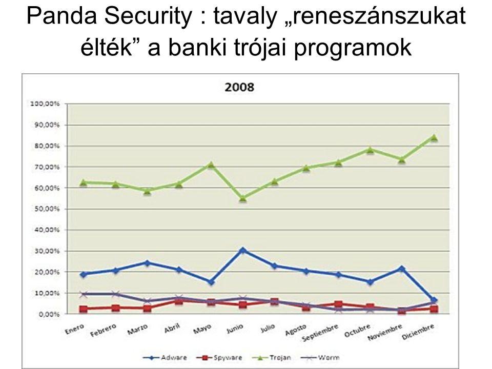 """Panda Security : tavaly """"reneszánszukat élték"""" a banki trójai programok"""