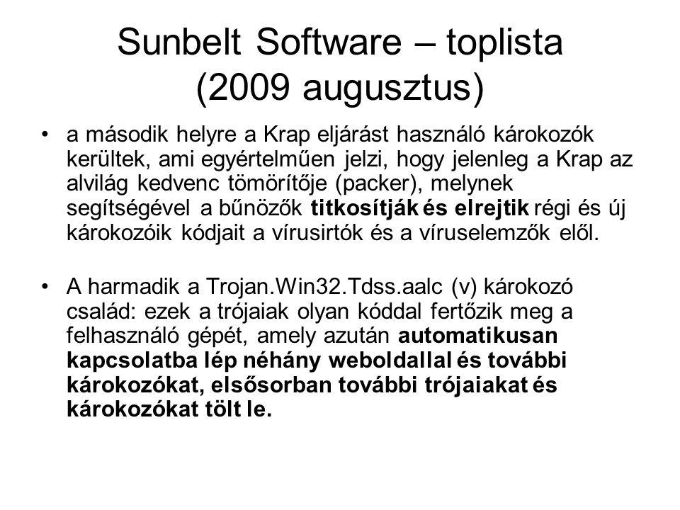 Sunbelt Software – toplista (2009 augusztus) a második helyre a Krap eljárást használó károkozók kerültek, ami egyértelműen jelzi, hogy jelenleg a Krap az alvilág kedvenc tömörítője (packer), melynek segítségével a bűnözők titkosítják és elrejtik régi és új károkozóik kódjait a vírusirtók és a víruselemzők elől.