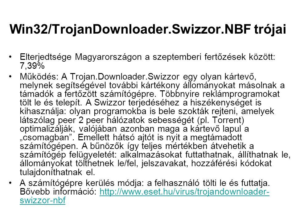Win32/TrojanDownloader.Swizzor.NBF trójai Elterjedtsége Magyarországon a szeptemberi fertőzések között: 7,39% Működés: A Trojan.Downloader.Swizzor egy olyan kártevő, melynek segítségével további kártékony állományokat másolnak a támadók a fertőzött számítógépre.