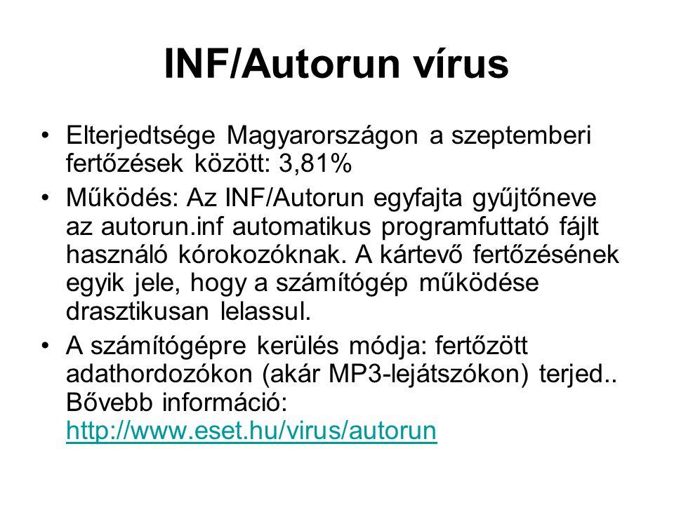 INF/Autorun vírus Elterjedtsége Magyarországon a szeptemberi fertőzések között: 3,81% Működés: Az INF/Autorun egyfajta gyűjtőneve az autorun.inf automatikus programfuttató fájlt használó kórokozóknak.