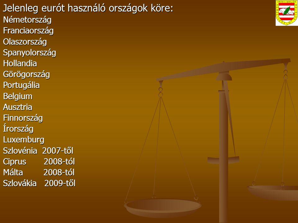 Jelenleg eurót használó országok köre: NémetországFranciaországOlaszországSpanyolországHollandiaGörögországPortugáliaBelgiumAusztriaFinnországÍrországLuxemburg Szlovénia 2007-től Ciprus 2008-tól Málta 2008-tól Szlovákia 2009-től
