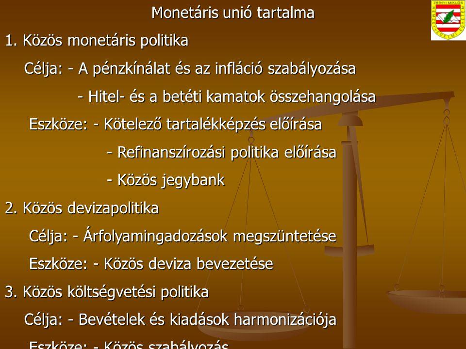 Monetáris unió tartalma 1.